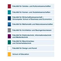 Die neuen Fakultäten der Bergischen Universität